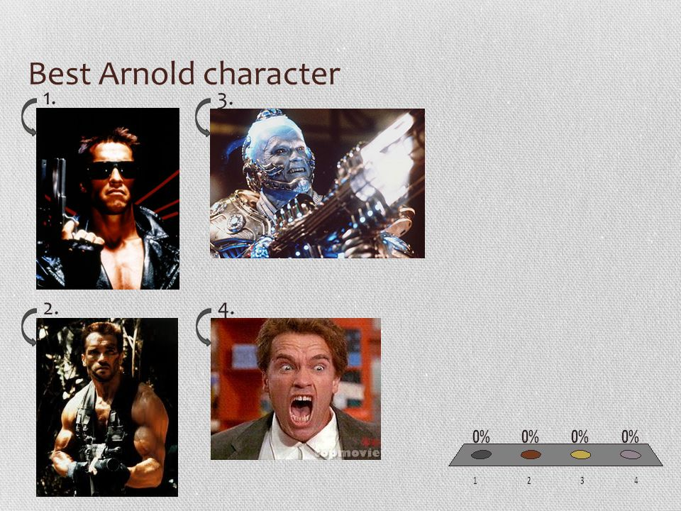 Best Arnold character 1. 2. 3. 4.