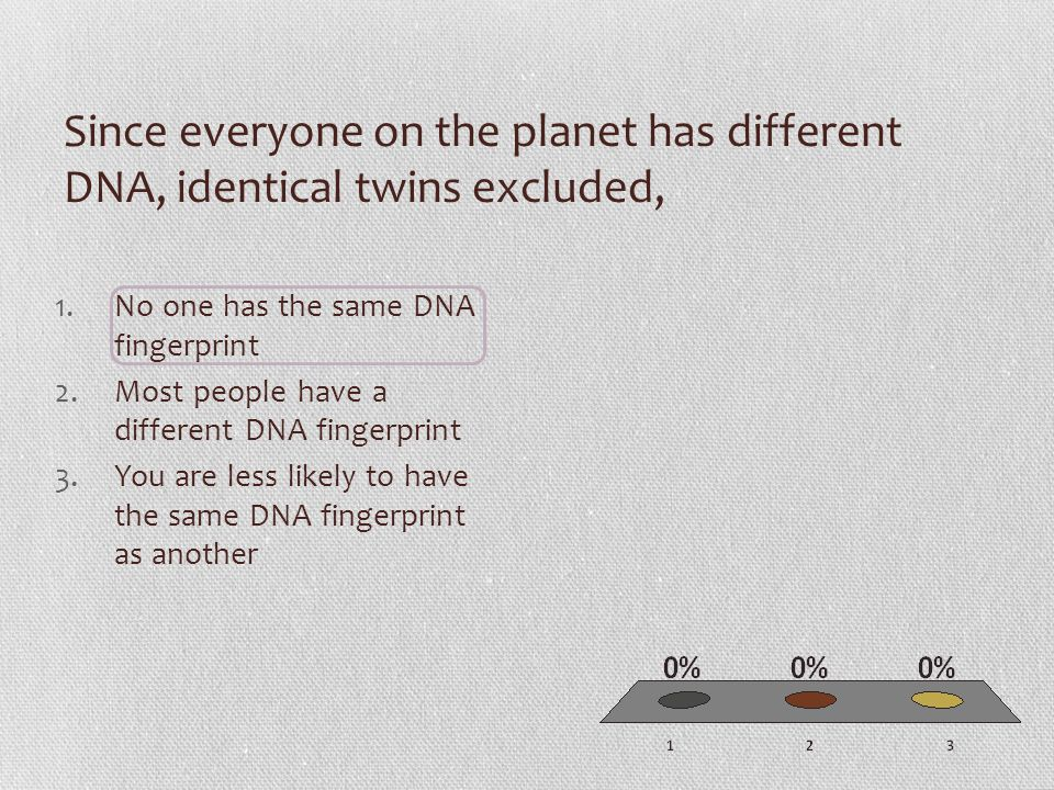 Since everyone on the planet has different DNA, identical twins excluded, 1.No one has the same DNA fingerprint 2.Most people have a different DNA fingerprint 3.You are less likely to have the same DNA fingerprint as another