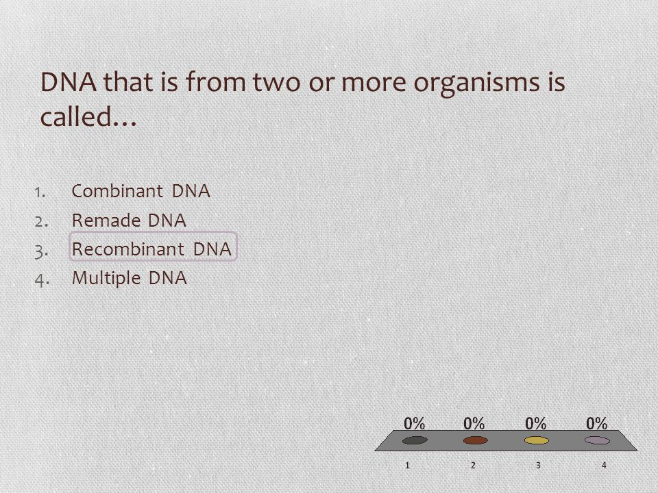 DNA that is from two or more organisms is called… 1.Combinant DNA 2.Remade DNA 3.Recombinant DNA 4.Multiple DNA