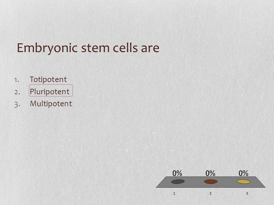 Embryonic stem cells are 1.Totipotent 2.Pluripotent 3.Multipotent