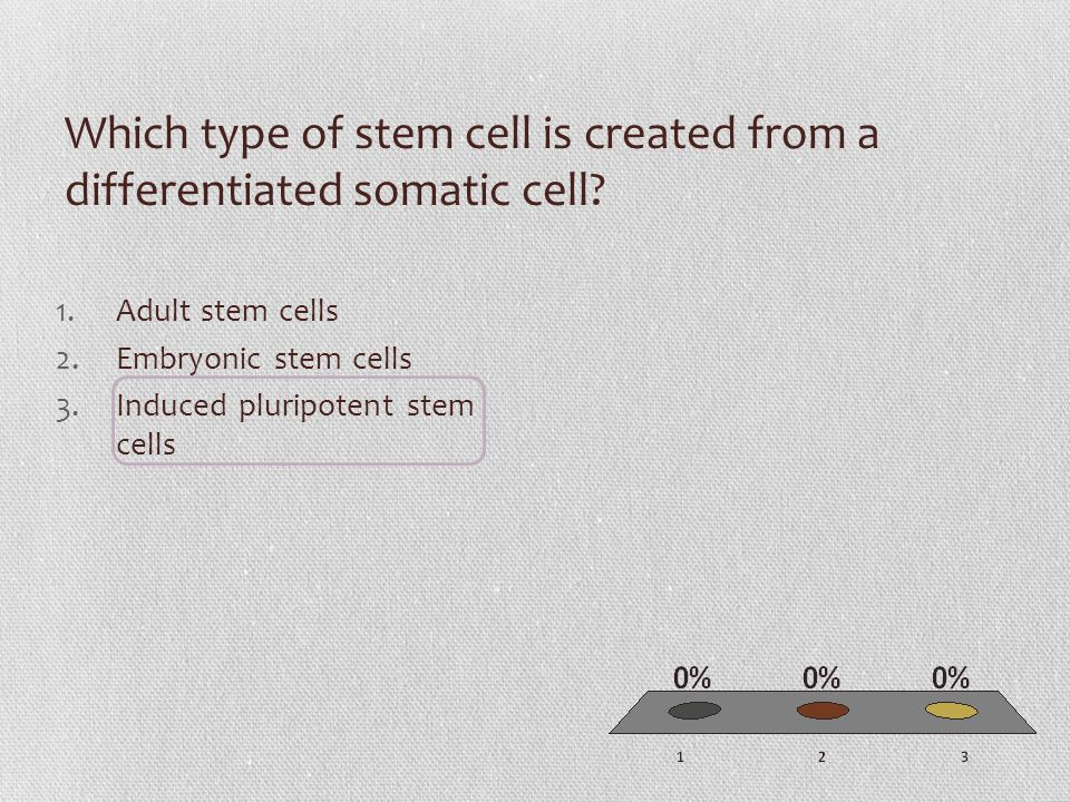 Which type of stem cell is created from a differentiated somatic cell.