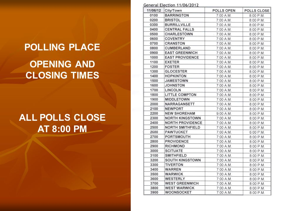 POLLING PLACE OPENING AND CLOSING TIMES ALL POLLS CLOSE AT 8:00 PM
