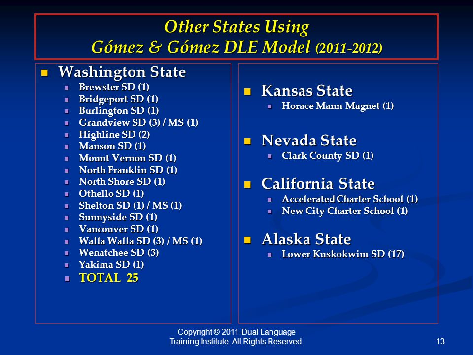13 Other States Using Gómez & Gómez DLE Model ( ) Washington State Washington State Brewster SD (1) Brewster SD (1) Bridgeport SD (1) Bridgeport SD (1) Burlington SD (1) Burlington SD (1) Grandview SD (3) / MS (1) Grandview SD (3) / MS (1) Highline SD (2) Highline SD (2) Manson SD (1) Manson SD (1) Mount Vernon SD (1) Mount Vernon SD (1) North Franklin SD (1) North Franklin SD (1) North Shore SD (1) North Shore SD (1) Othello SD (1) Othello SD (1) Shelton SD (1) / MS (1) Shelton SD (1) / MS (1) Sunnyside SD (1) Sunnyside SD (1) Vancouver SD (1) Vancouver SD (1) Walla Walla SD (3) / MS (1) Walla Walla SD (3) / MS (1) Wenatchee SD (3) Wenatchee SD (3) Yakima SD (1) Yakima SD (1) TOTAL 25 TOTAL 25 Kansas State Horace Mann Magnet (1) Nevada State Clark County SD (1) California State Accelerated Charter School (1) New City Charter School (1) Alaska State Lower Kuskokwim SD (17) Copyright © 2011-Dual Language Training Institute.