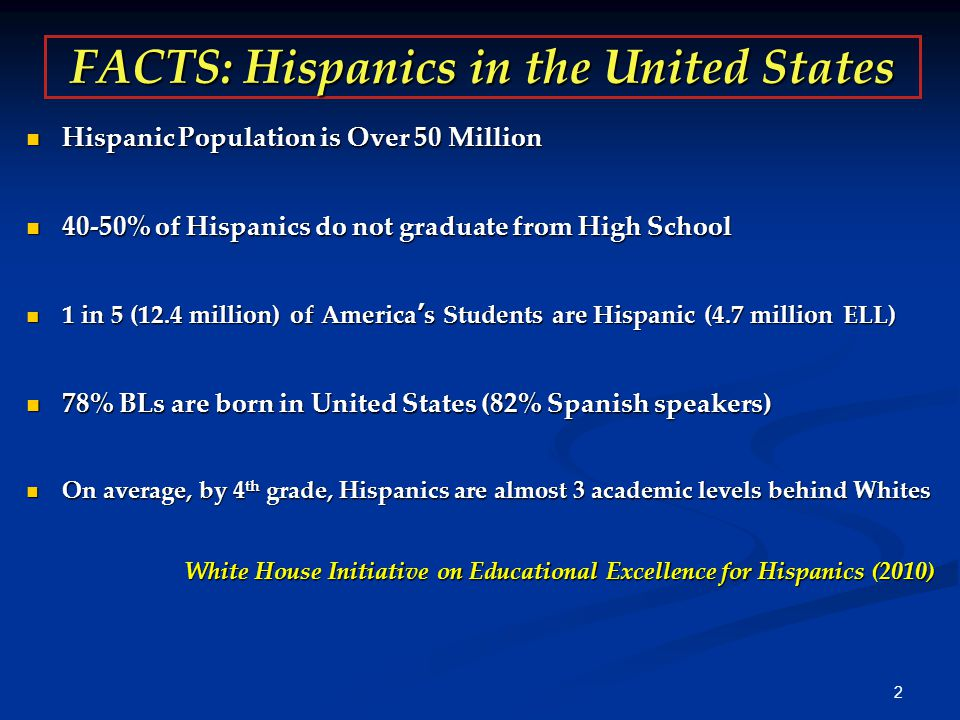 2 FACTS: Hispanics in the United States Hispanic Population is Over 50 Million Hispanic Population is Over 50 Million 40-50% of Hispanics do not graduate from High School 40-50% of Hispanics do not graduate from High School 1 in 5 (12.4 million) of America's Students are Hispanic (4.7 million ELL) 1 in 5 (12.4 million) of America's Students are Hispanic (4.7 million ELL) 78% BLs are born in United States (82% Spanish speakers) 78% BLs are born in United States (82% Spanish speakers) On average, by 4 th grade, Hispanics are almost 3 academic levels behind Whites On average, by 4 th grade, Hispanics are almost 3 academic levels behind Whites White House Initiative on Educational Excellence for Hispanics (2010)