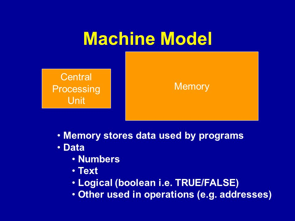 Machine Model Central Processing Unit Memory stores data used by programs Data Numbers Text Logical (boolean i.e. TRUE/FALSE) Other used in operations