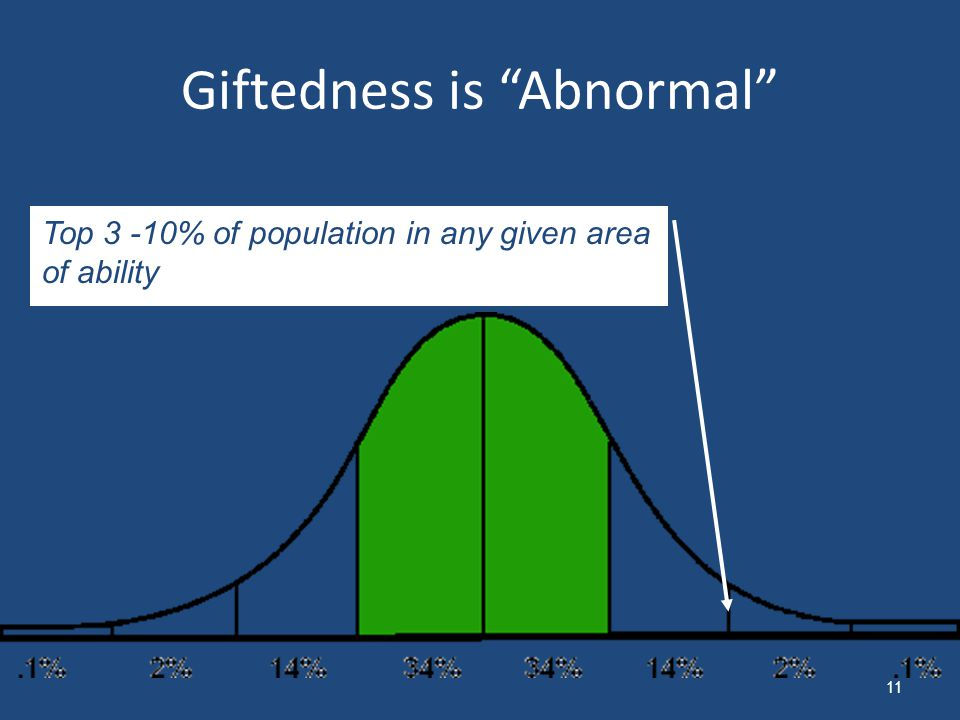 "Giftedness is ""Abnormal"" 11 Top 3 -10% of population in any given area of ability"