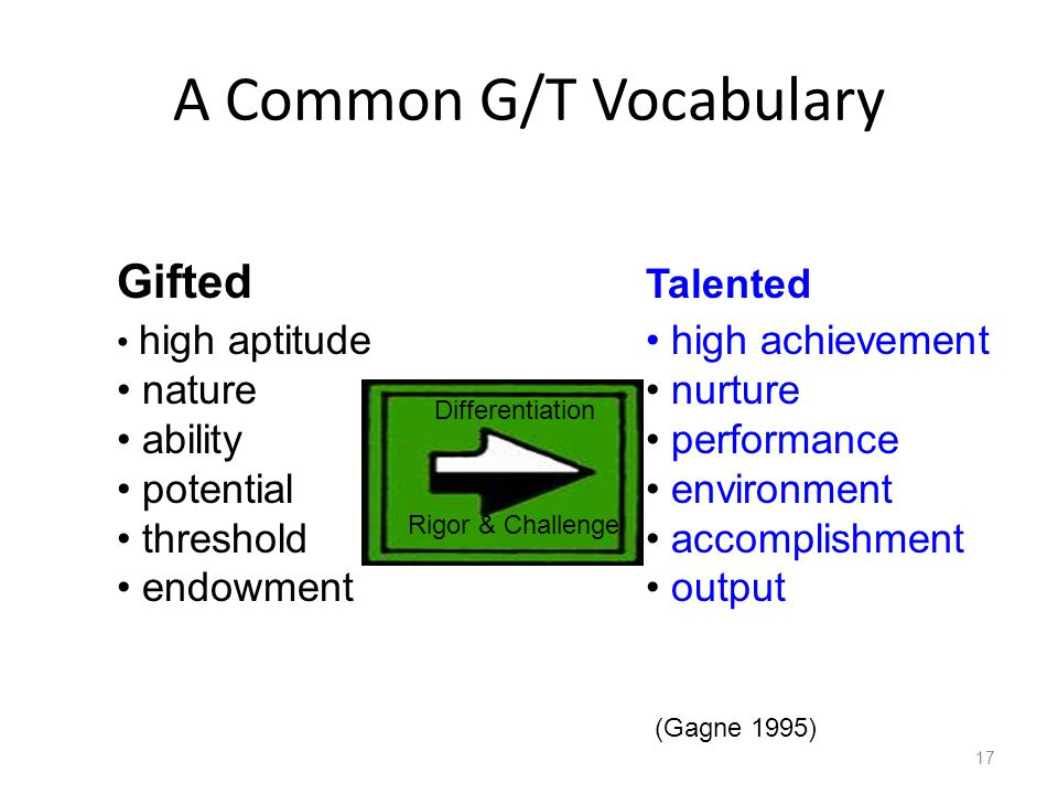 A Common G/T Vocabulary 17 Gifted Talented high aptitude high achievement nature nurture ability performance potential environment threshold accomplis