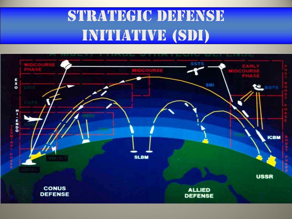 Strategic Defense Initiative (SDI)