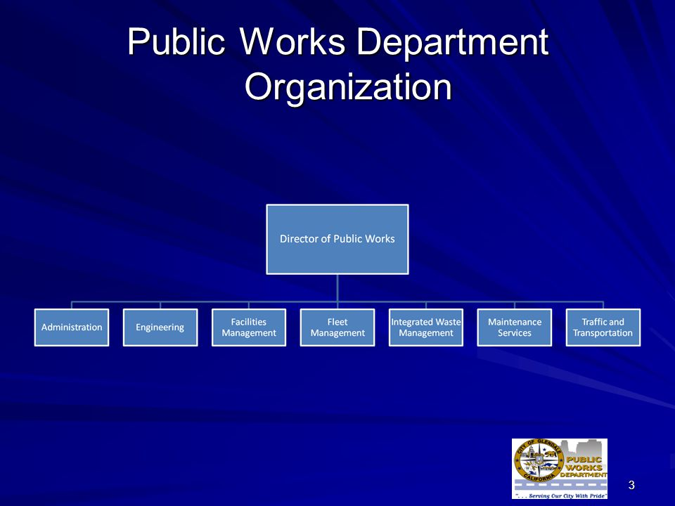 3 Public Works Department Organization