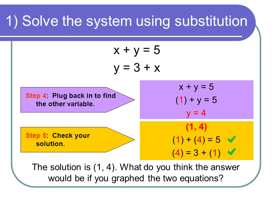 1) Solve the system using substitution x + y = 5 y = 3 + x Step 4: Plug back in to find the other variable. x + y = 5 (1) + y = 5 y = 4 Step 5: Check
