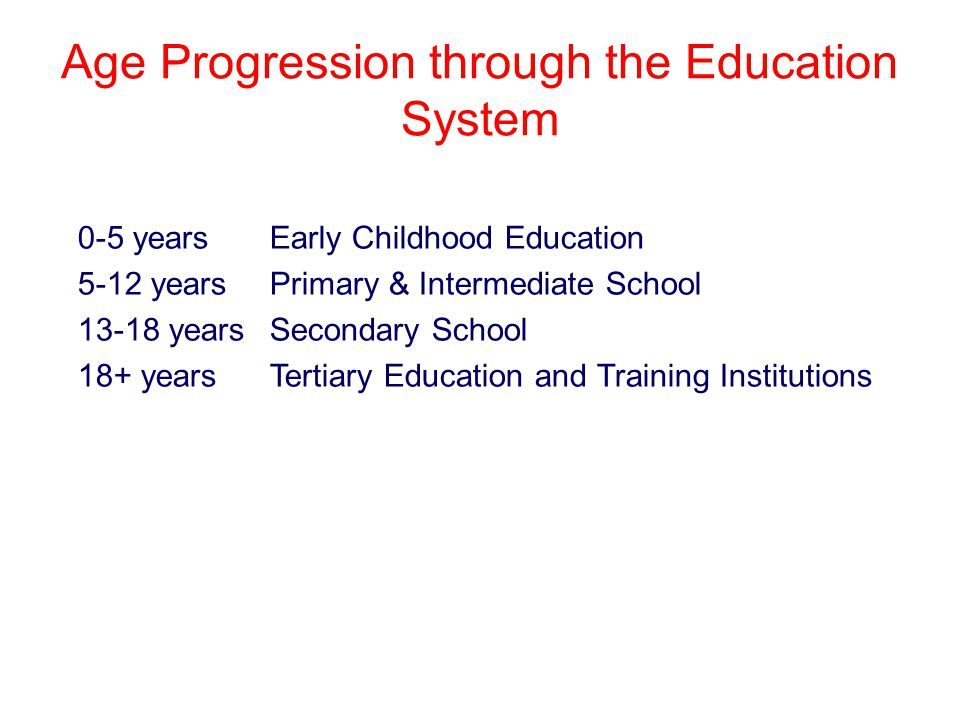 Age Progression through the Education System 0-5 yearsEarly Childhood Education 5-12 yearsPrimary & Intermediate School 13-18 yearsSecondary School 18+ yearsTertiary Education and Training Institutions