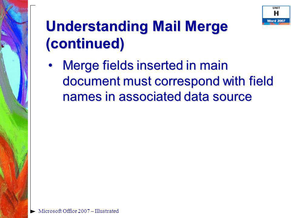 Microsoft Office 2007 – Illustrated Merge fields inserted in main document must correspond with field names in associated data sourceMerge fields inserted in main document must correspond with field names in associated data source Understanding Mail Merge (continued)