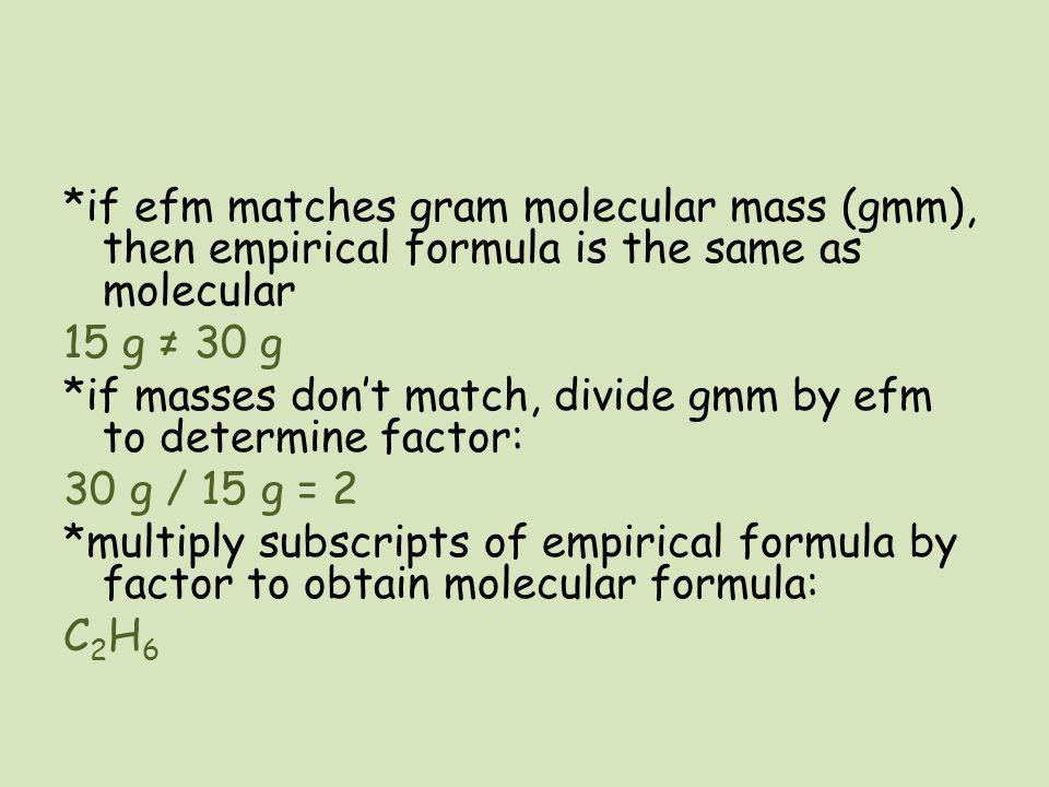 *if efm matches gram molecular mass (gmm), then empirical formula is the same as molecular 15 g ≠ 30 g *if masses don't match, divide gmm by efm to de