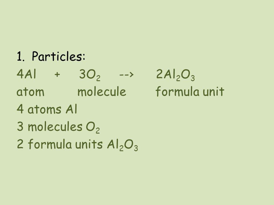 1.Particles: 4Al + 3O 2 --› 2Al 2 O 3 atom molecule formula unit 4 atoms Al 3 molecules O 2 2 formula units Al 2 O 3