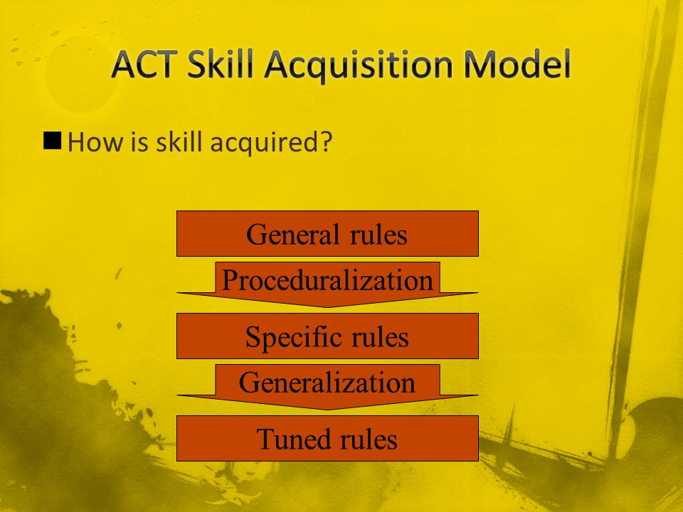 How is skill acquired General rules Specific rules Tuned rules Proceduralization Generalization