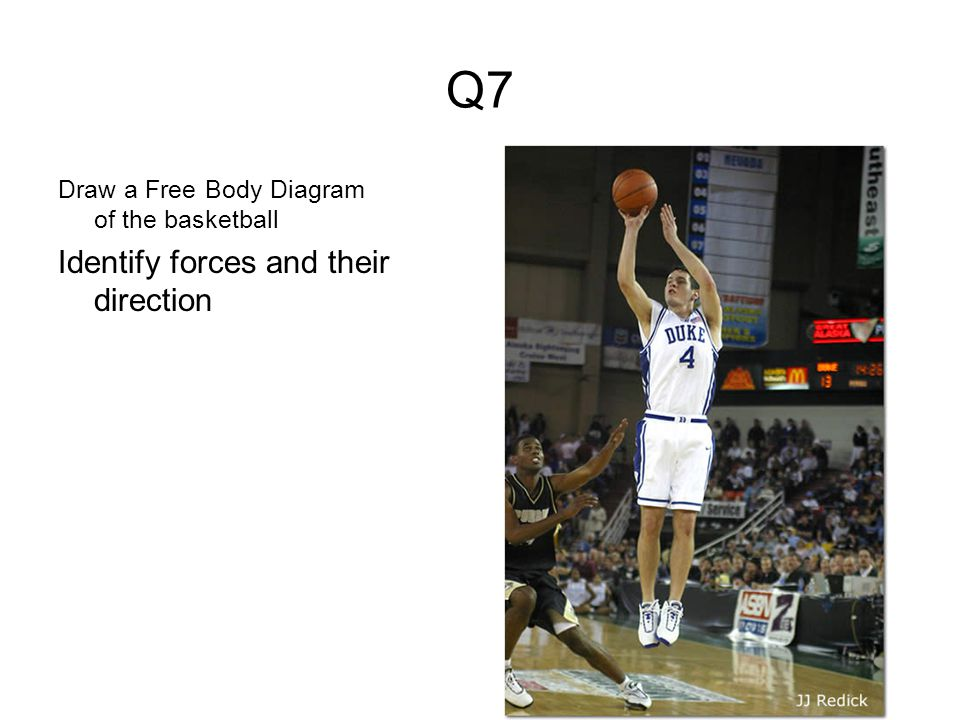 Q7 Draw a Free Body Diagram of the basketball Identify forces and their direction
