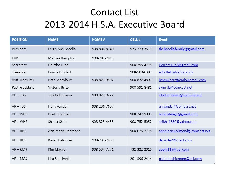 Contact List 2013-2014 H.S.A. Executive Board POSITIONNAMEHOME #CELL #Email PresidentLeigh-Ann Borella908-806-8340973-229-3511theborellafamily@gmail.c