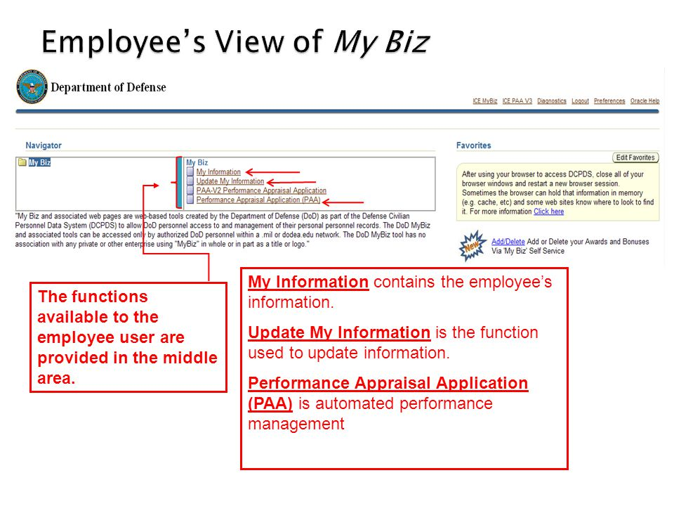 My Information contains the employee's information. Update My Information is the function used to update information. Performance Appraisal Applicatio