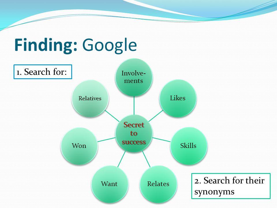 Finding: Google Secret to success Involve- ments LikesSkillsRelatesWantWon Relatives 1.