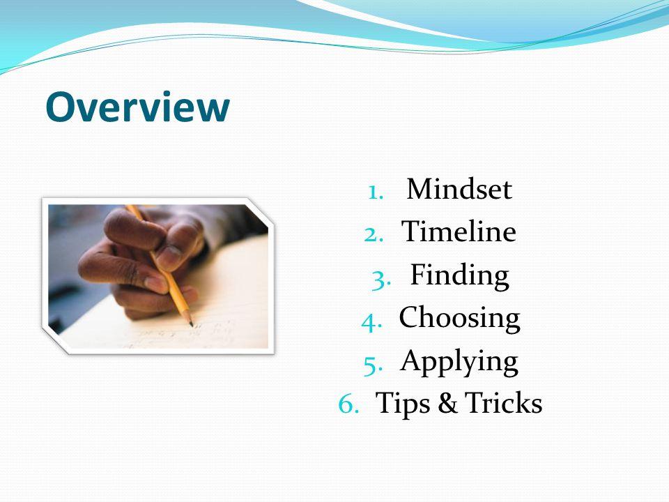 Overview 1. Mindset 2. Timeline 3. Finding 4. Choosing 5. Applying 6. Tips & Tricks