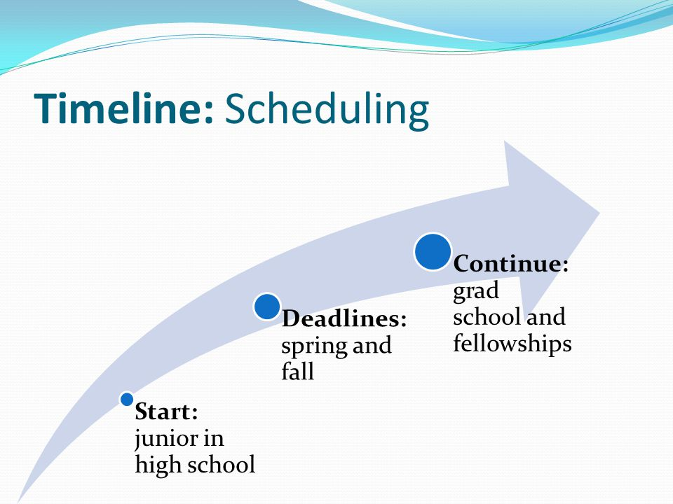 Timeline: Scheduling Start: junior in high school Deadlines: spring and fall Continue: grad school and fellowships