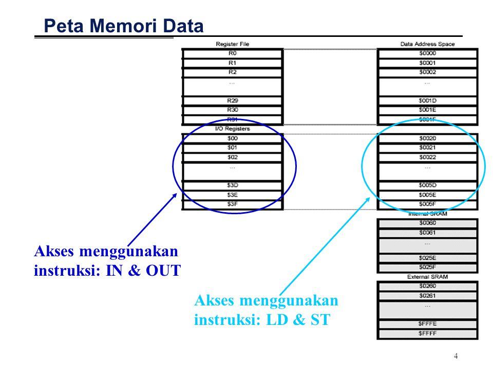 4 Peta Memori Data Akses menggunakan instruksi: IN & OUT Akses menggunakan instruksi: LD & ST