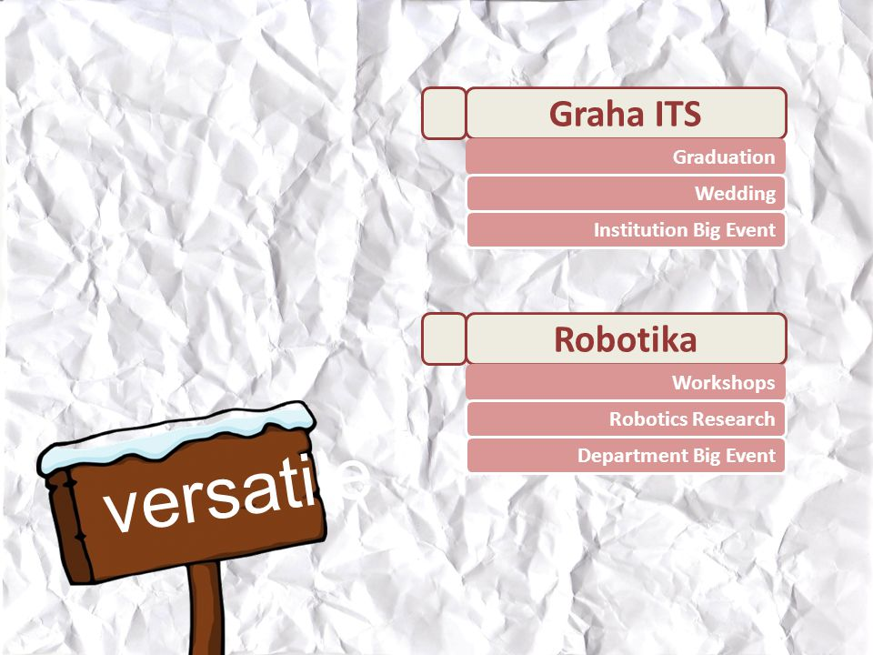 Graha ITS Graduation Wedding versatile Institution Big Event Robotika Workshops Robotics Research Department Big Event