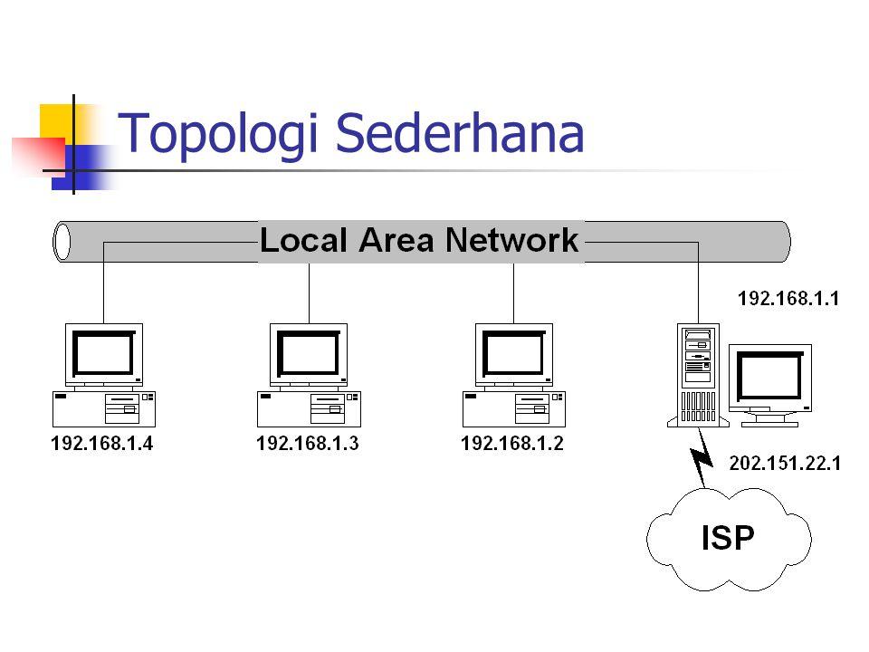 Aktifkan IP Forwarding