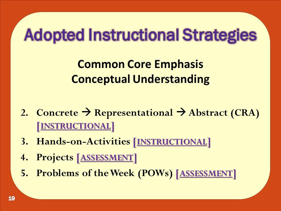 [ INSTRUCTIONAL ] 2.Concrete  Representational  Abstract (CRA) [ INSTRUCTIONAL ] [ INSTRUCTIONAL ] 3.Hands-on-Activities [ INSTRUCTIONAL ] [ ASSESSM