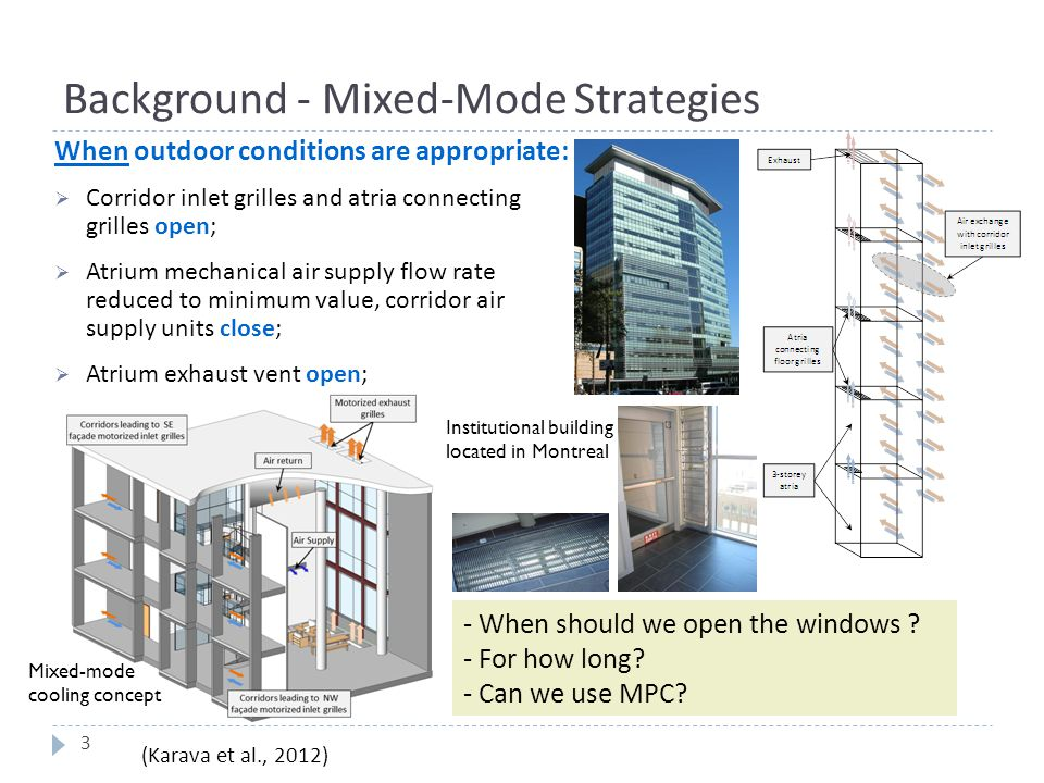 Background - Mixed-Mode Strategies 3 When outdoor conditions are appropriate:  Corridor inlet grilles and atria connecting grilles open;  Atrium mec