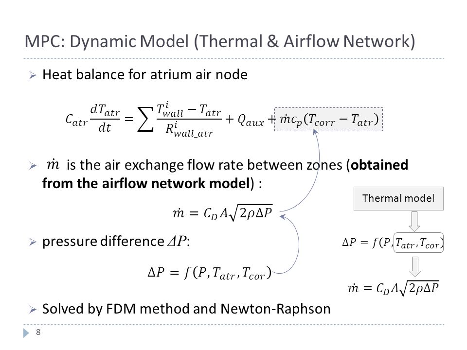  Heat balance for atrium air node  is the air exchange flow rate between zones (obtained from the airflow network model) :  pressure difference ΔP: