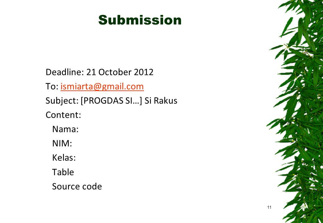 Submission Deadline: 21 October 2012 To: ismiarta@gmail.comismiarta@gmail.com Subject: [PROGDAS SI…] Si Rakus Content: Nama: NIM: Kelas: Table Source