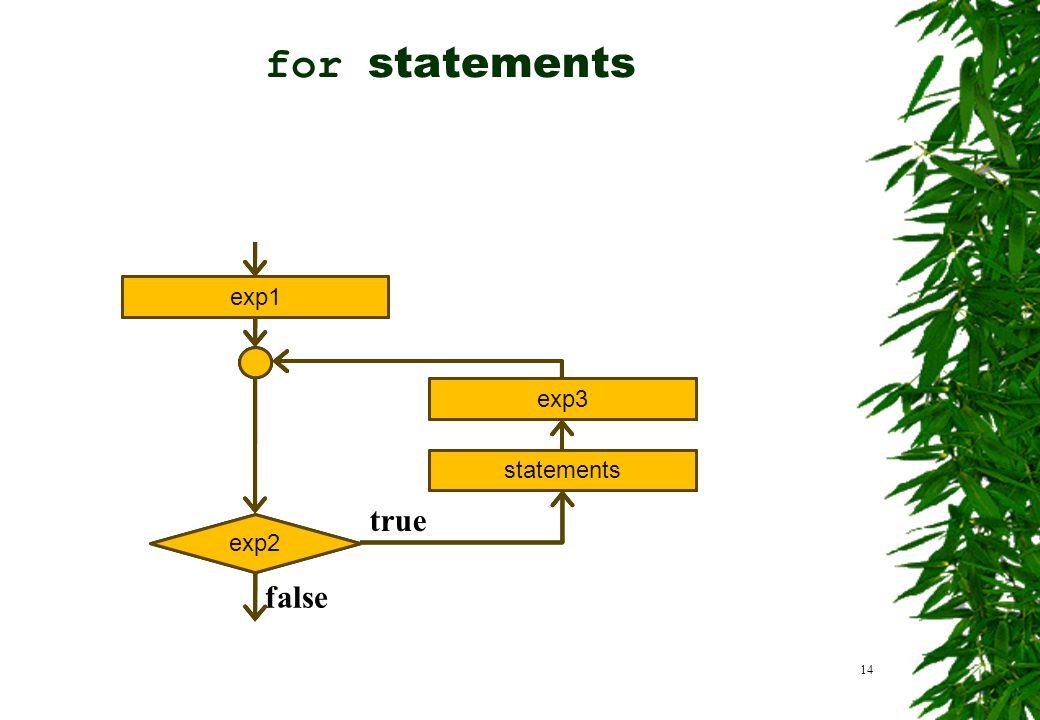 14 exp1 exp3 statements exp2 true false exp1 exp3 statements exp2 for statements