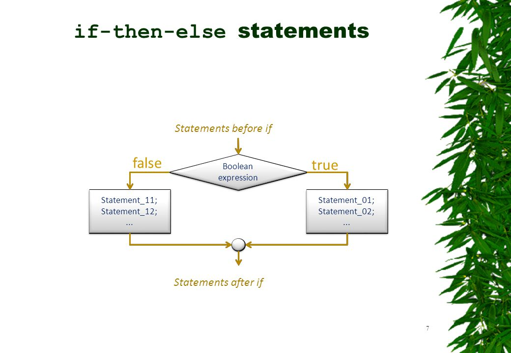 7 Statements before if Statements after if Eks.boolean Statement_01; Statement_02;... true false Statement_11; Statement_12;... Boolean expression Sta