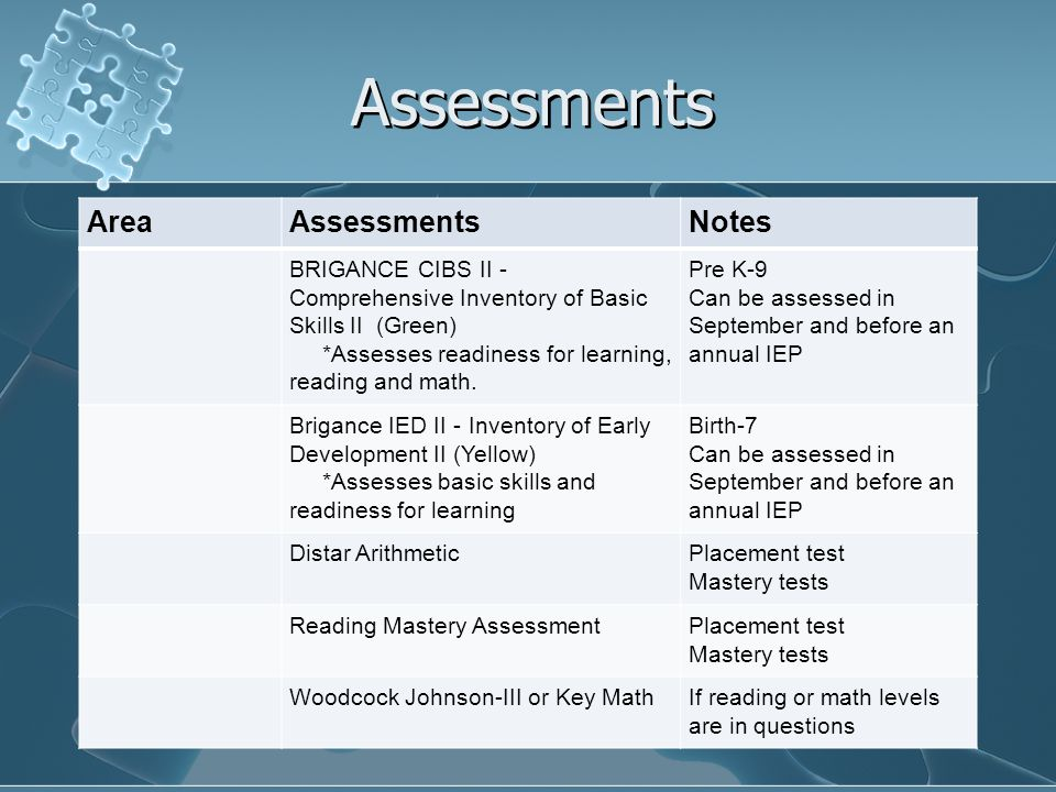 Assessments AreaAssessmentsNotes BRIGANCE CIBS II - Comprehensive Inventory of Basic Skills II (Green) *Assesses readiness for learning, reading and m