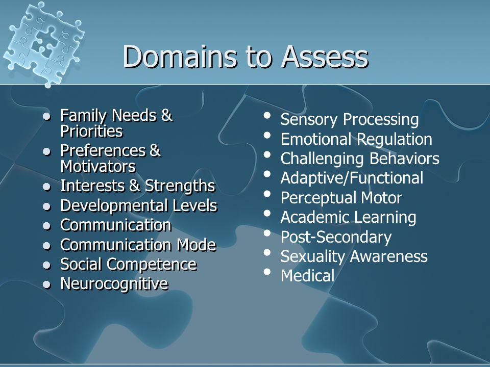 Domains to Assess Family Needs & Priorities Preferences & Motivators Interests & Strengths Developmental Levels Communication Communication Mode Socia