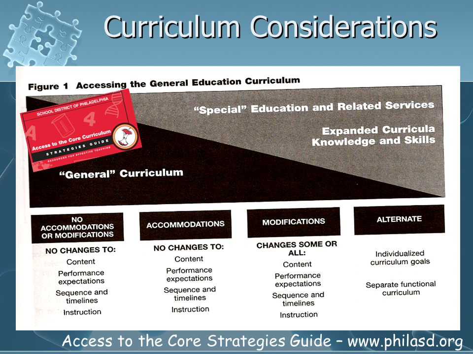 Curriculum Considerations Access to the Core Strategies Guide – www.philasd.org