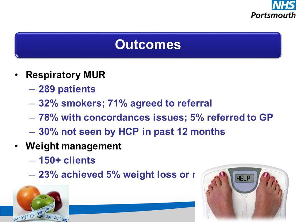 Outcomes Respiratory MUR –289 patients –32% smokers; 71% agreed to referral –78% with concordances issues; 5% referred to GP –30% not seen by HCP in p