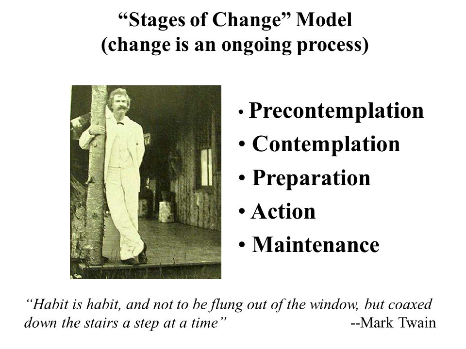 """Stages of Change"" Model (change is an ongoing process) Precontemplation Contemplation Preparation Action Maintenance ""Habit is habit, and not to be f"