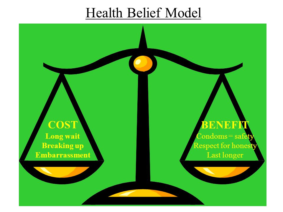 Health Belief Model COST Long wait Breaking up Embarrassment BENEFIT Condoms = safety Respect for honesty Last longer