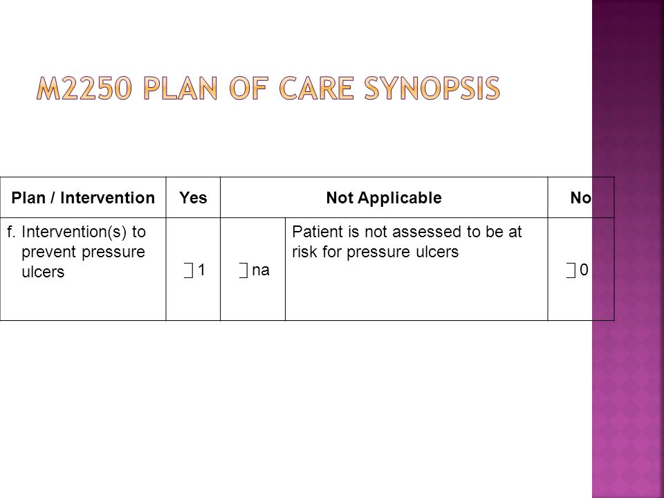 Plan / InterventionYesNot ApplicableNo f.Intervention(s) to prevent pressure ulcers ⃞ 1 ⃞ na Patient is not assessed to be at risk for pressure ulcers ⃞ 0 ⃞ 0