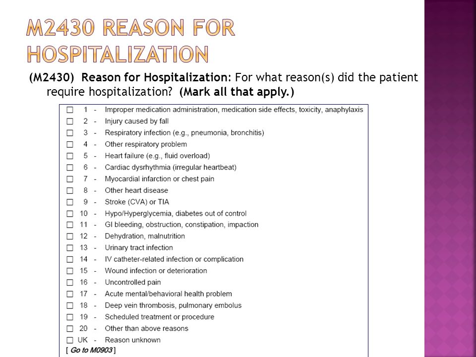 (M2430) Reason for Hospitalization: For what reason(s) did the patient require hospitalization.