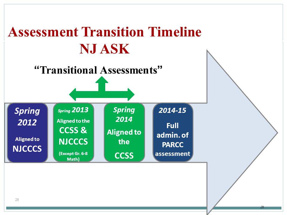 26 Assessment Transition Timeline 26 Assessment Transition Timeline NJ ASK Spring 2012 Aligned to NJCCCS Spring 2013 Aligned to the CCSS & NJCCCS (Exc
