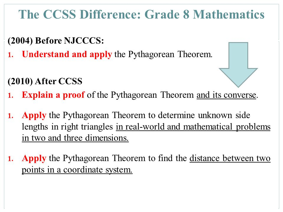 30 The CCSS Difference: Grade 8 Mathematics (2004) Before NJCCCS: 1.