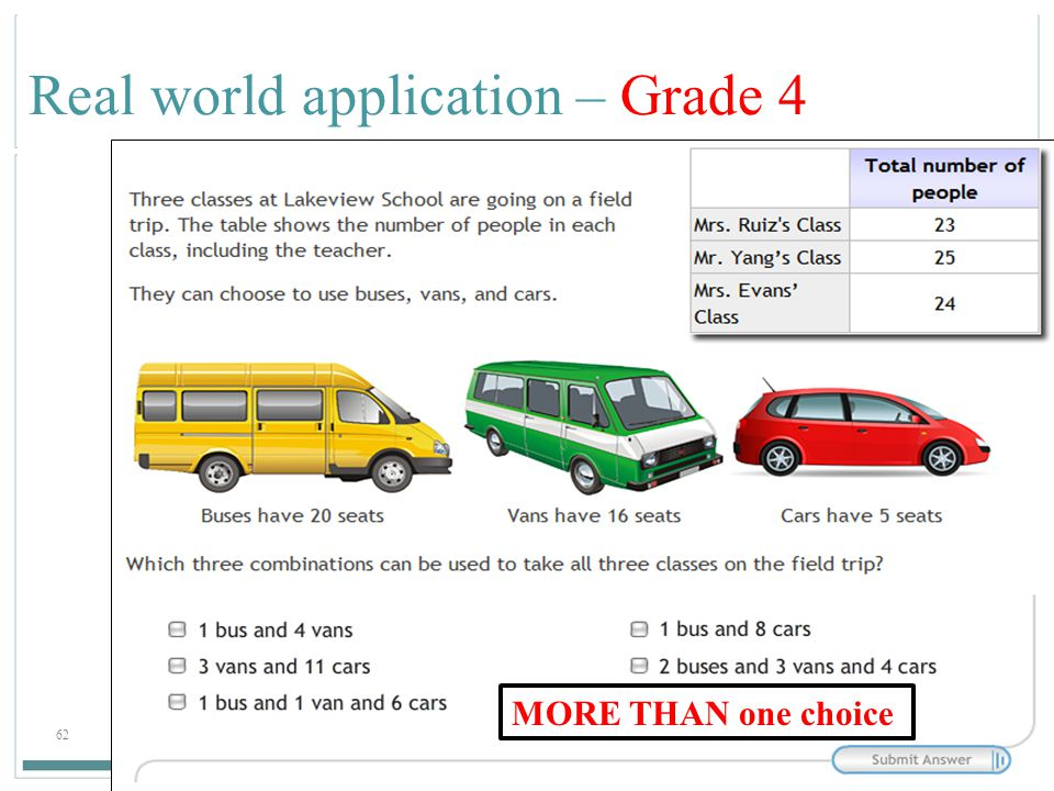 62 Real world application – Grade 4 MORE THAN one choice