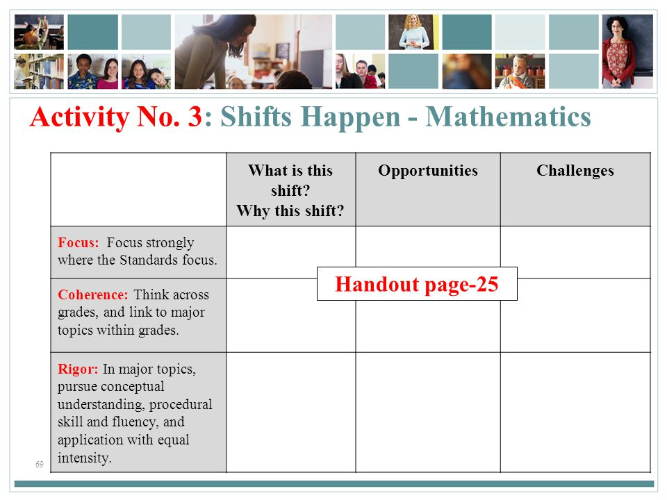 69 Activity No.3: Shifts Happen - Mathematics What is this shift.