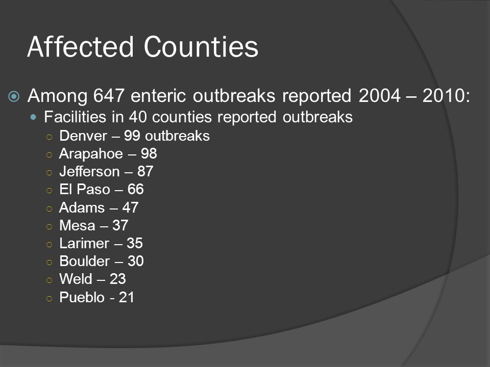 Affected Counties  Among 647 enteric outbreaks reported 2004 – 2010: Facilities in 40 counties reported outbreaks ○ Denver – 99 outbreaks ○ Arapahoe – 98 ○ Jefferson – 87 ○ El Paso – 66 ○ Adams – 47 ○ Mesa – 37 ○ Larimer – 35 ○ Boulder – 30 ○ Weld – 23 ○ Pueblo - 21