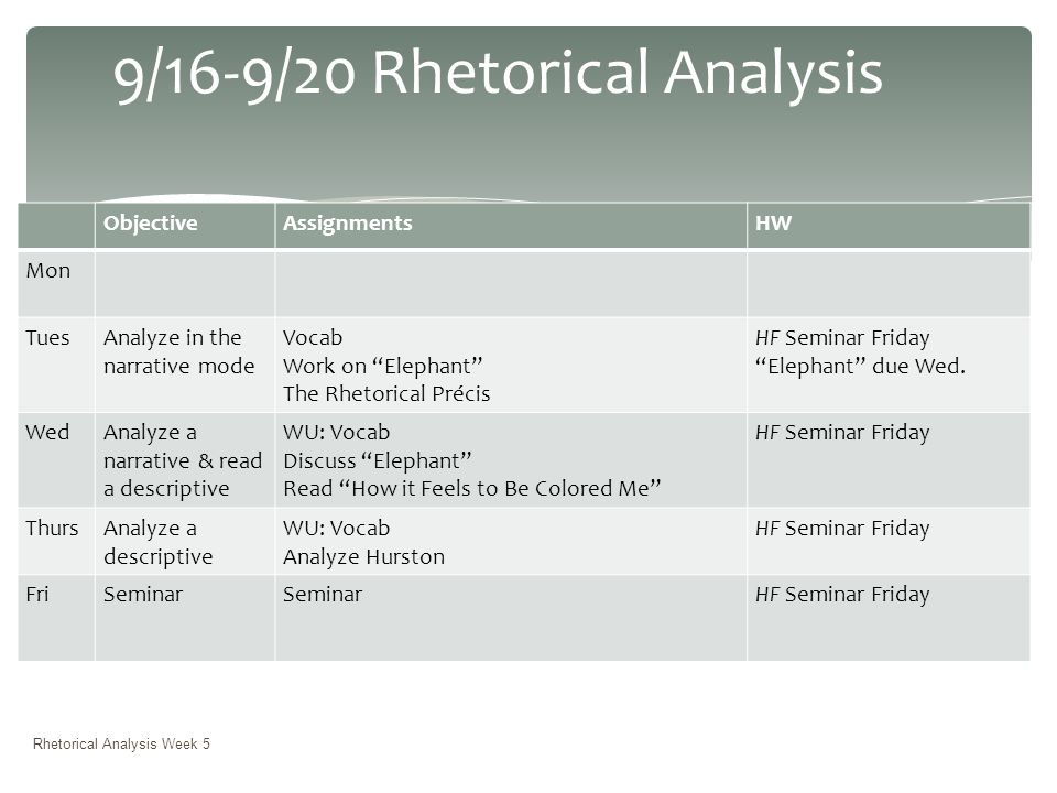 9/16-9/20 Rhetorical Analysis ObjectiveAssignmentsHW Mon TuesAnalyze in the narrative mode Vocab Work on Elephant The Rhetorical Précis HF Seminar Friday Elephant due Wed.
