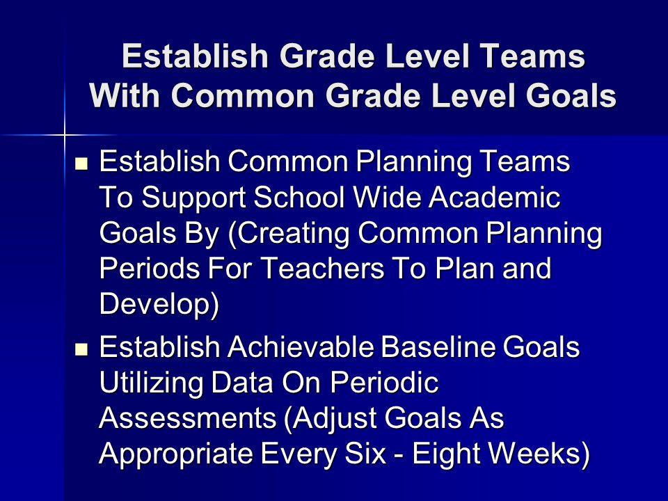 7 th Grade Class - 701 Mathematics Data Student Name Grade Level Scale Score Performance Level Student Name Grade Level Scale Score Performance Level 1.