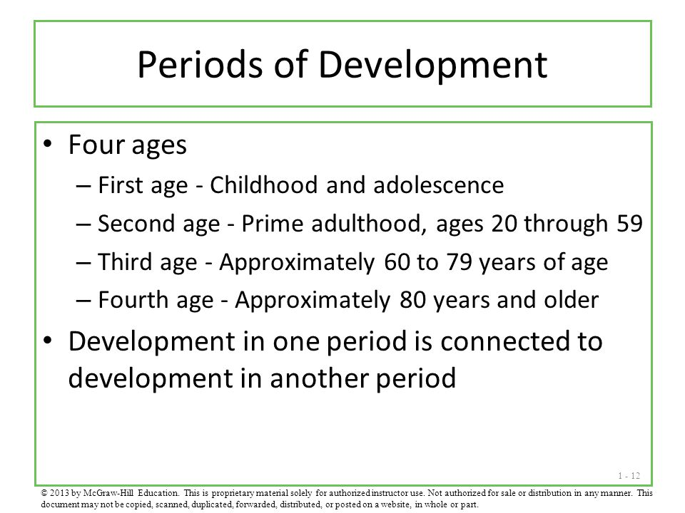 1 - 12 Periods of Development Four ages – First age - Childhood and adolescence – Second age - Prime adulthood, ages 20 through 59 – Third age - Appro